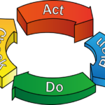 経営者の悩み PDCAサイクルを妨げる原因とは?原因編